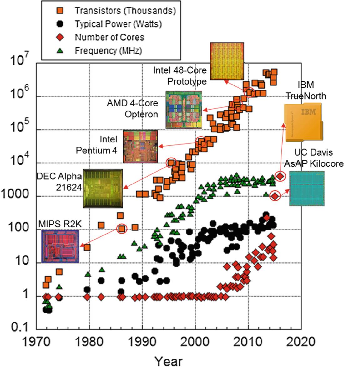 Photonics in Data Centers | SpringerLink