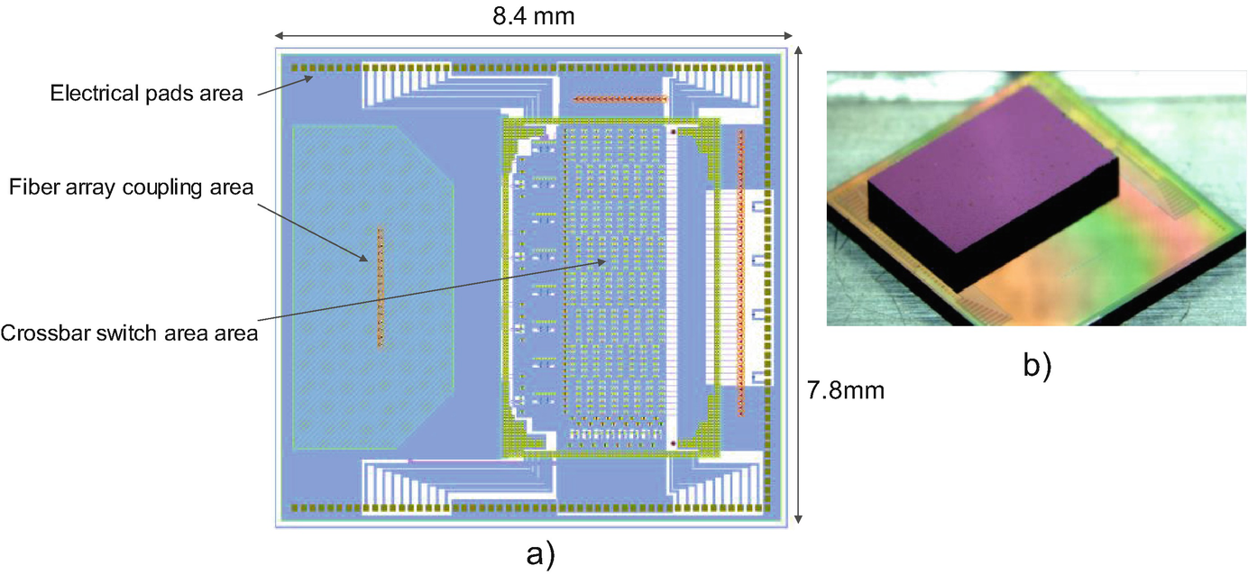 Silicon Photonics Switch Matrices: Technologies and