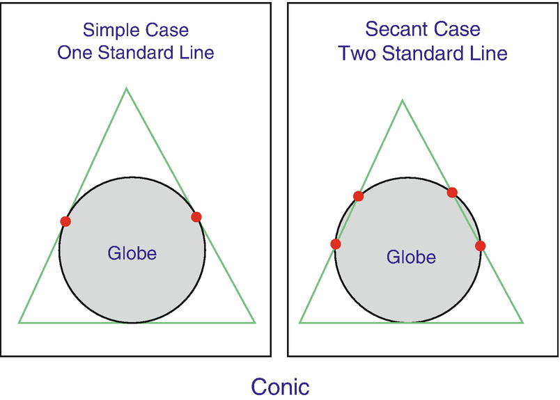 Coordinate Systems and Projections | SpringerLink
