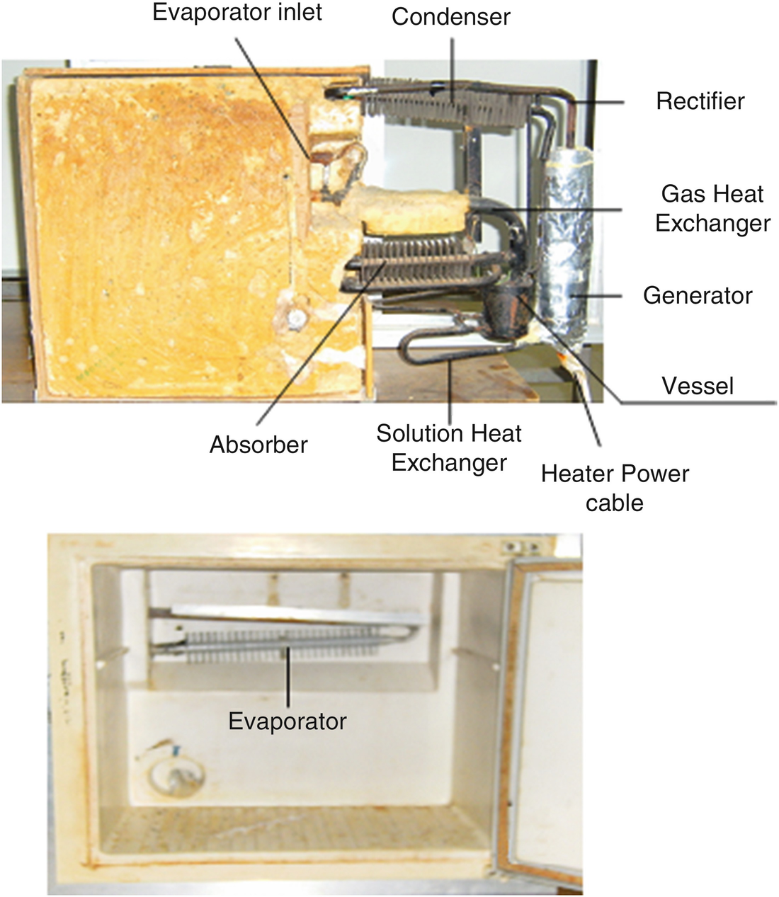 Experimental Analysis And Thermodynamic Modeling Of A Diffusion Ammonia Pressure Enthalpy Diagram On Refrigerator Wiring Type 2 Studied