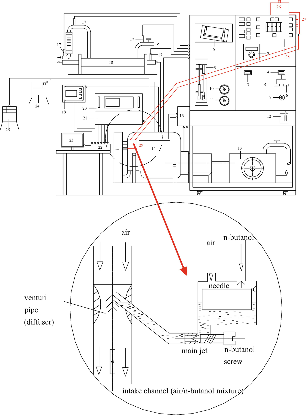 Experimental Investigation Of N Butanol Diesel Fuel Blends And N Butanol Fumigation Evaluation Of Engine Performance Exhaust Emissions And Heat Release Springerlink