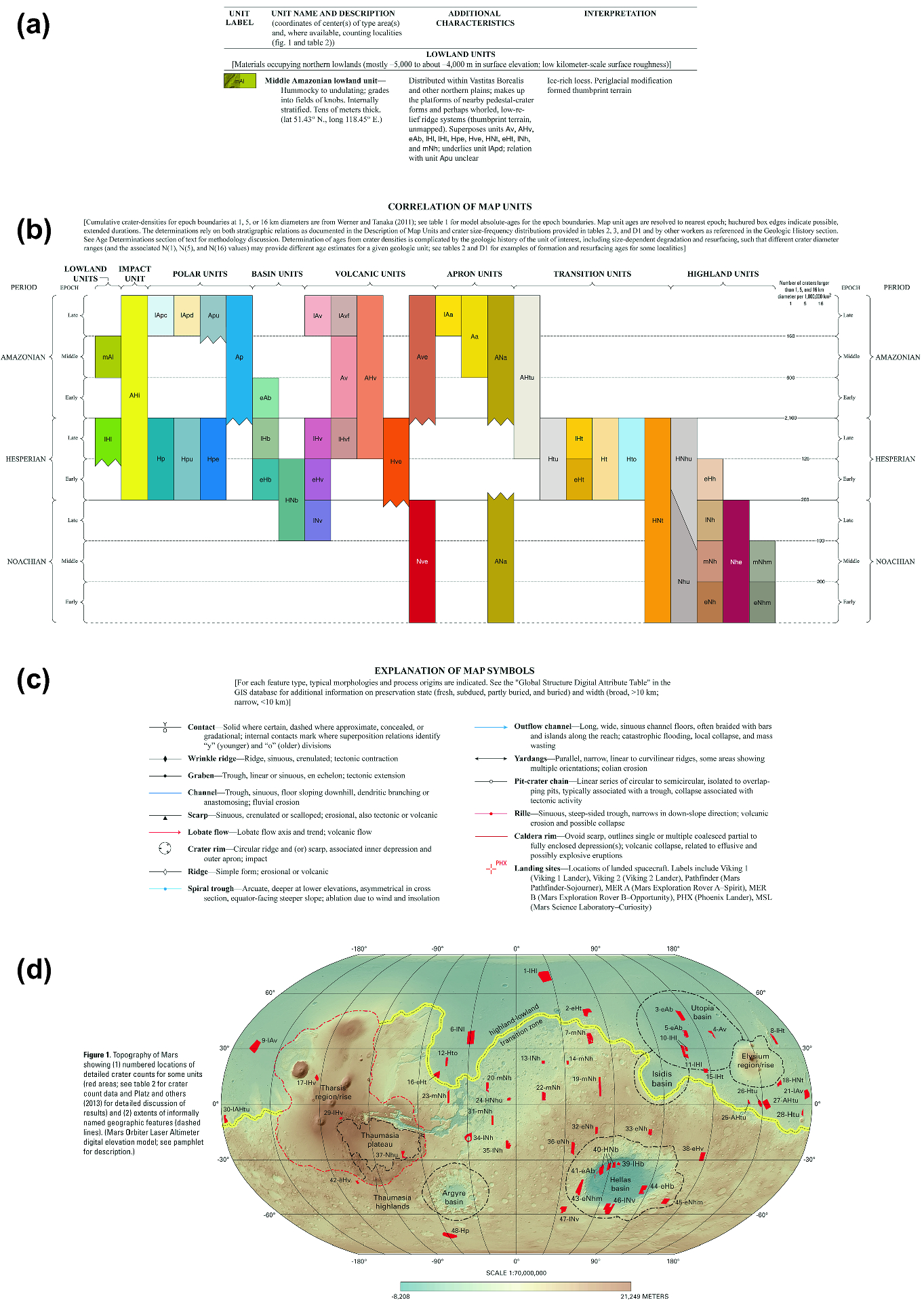 Planetary Geologic Mapping | SpringerLink