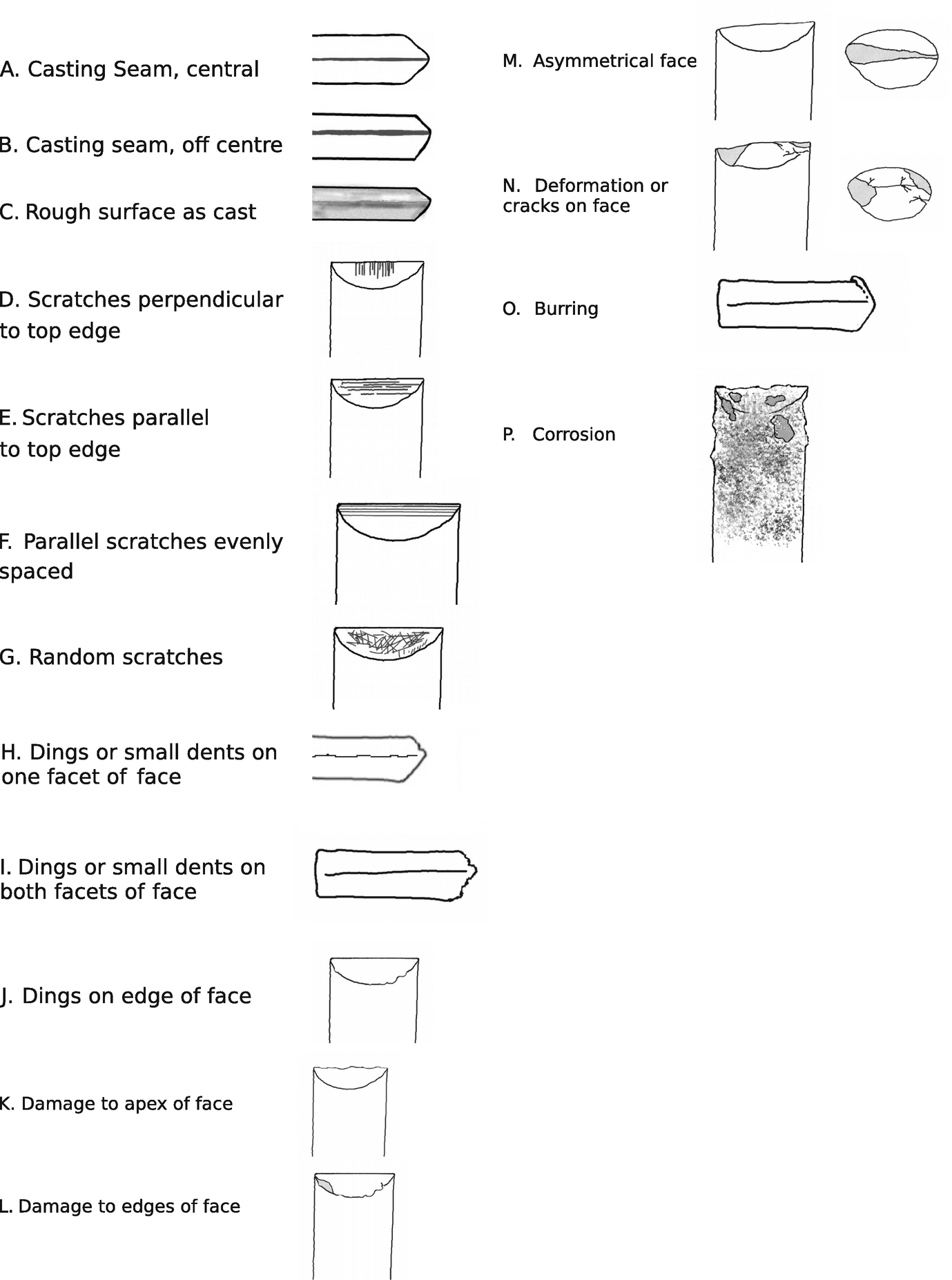 Looking Over the Shoulder of the Bronze Age Metalsmith: Recognising