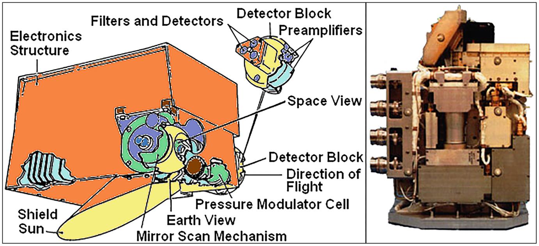 Satellite Meteorological Networks | SpringerLink