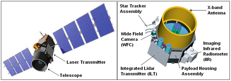 Satellite Remote Sensing in Meteorology | SpringerLink