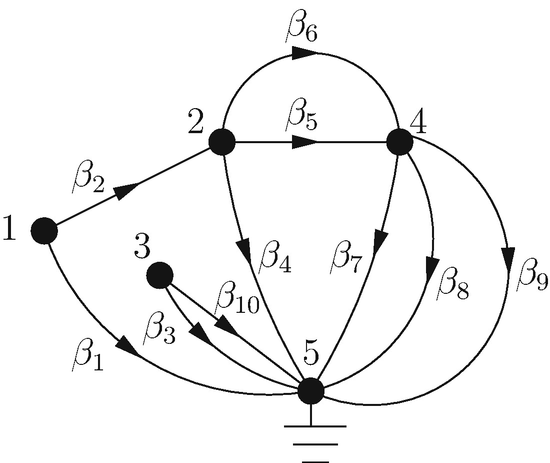 Two Terminal Network Elements