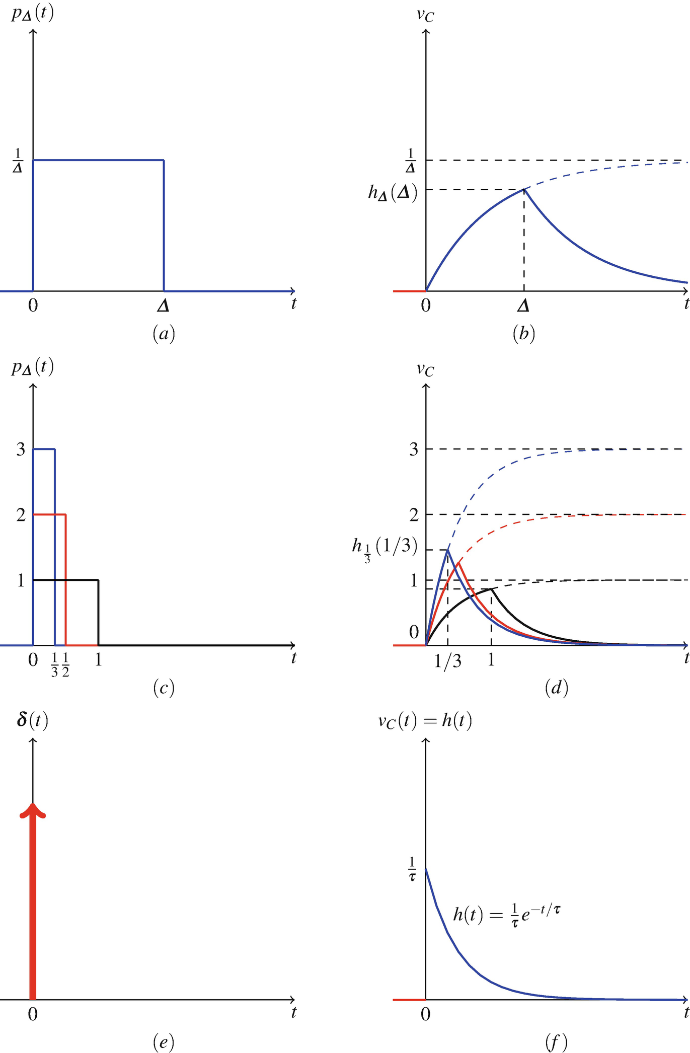 Dynamic Nonlinear Networks Springerlink Differential Equations Kvl Ohm S Law Rc Circuits Time Constant Open Image In New Window