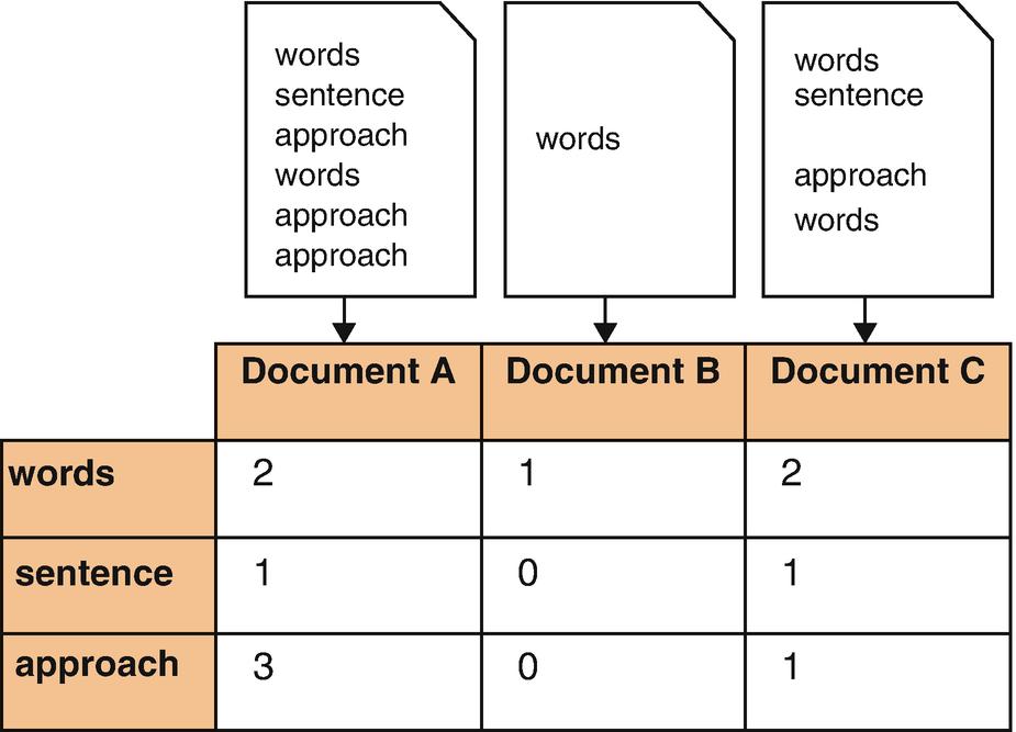 Custom custom essay ghostwriting services for mba