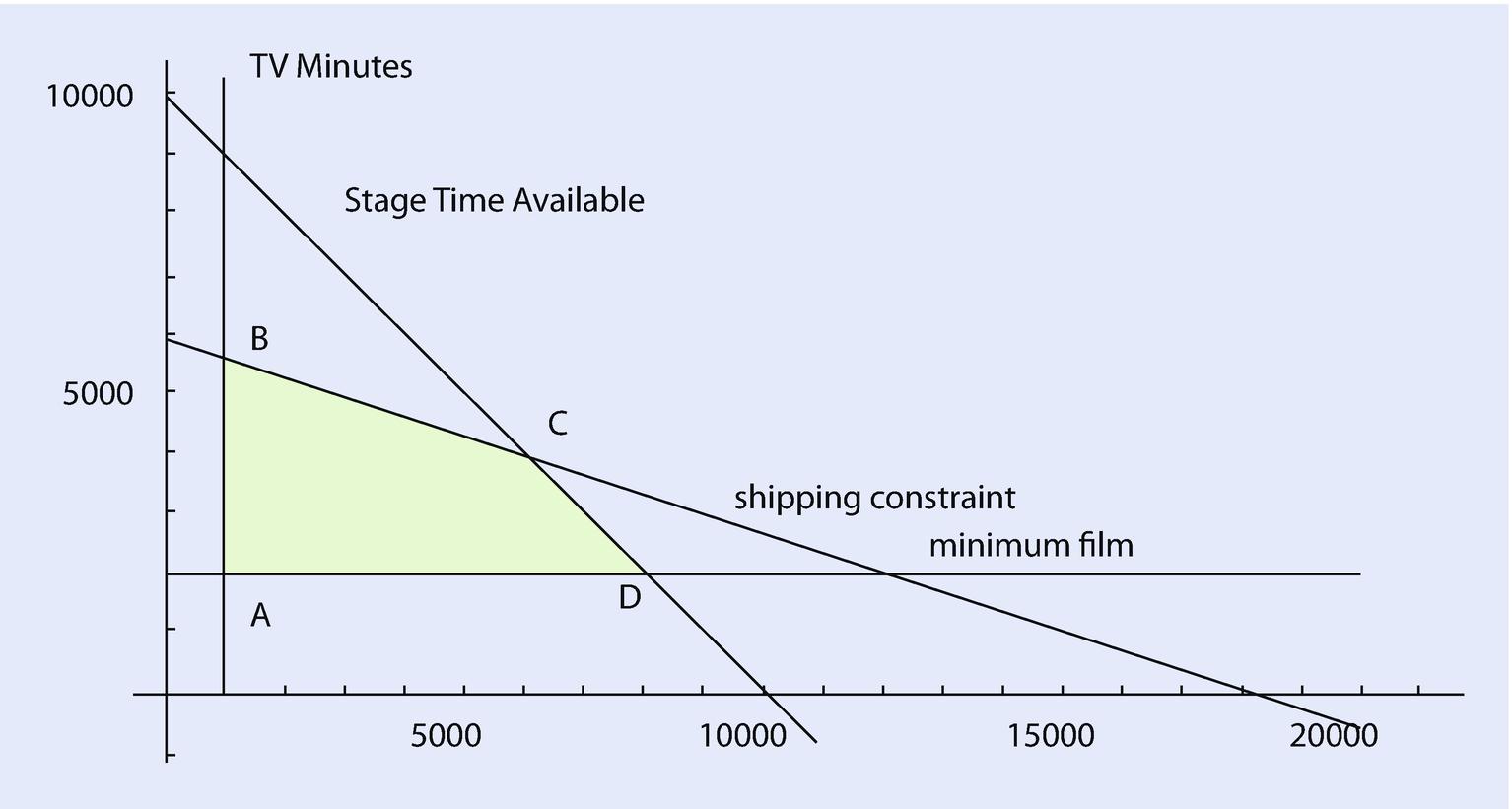 Production Management in Media and Information | SpringerLink