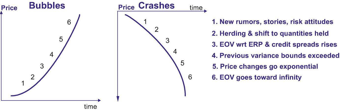 Estimating and Forecasting | SpringerLink
