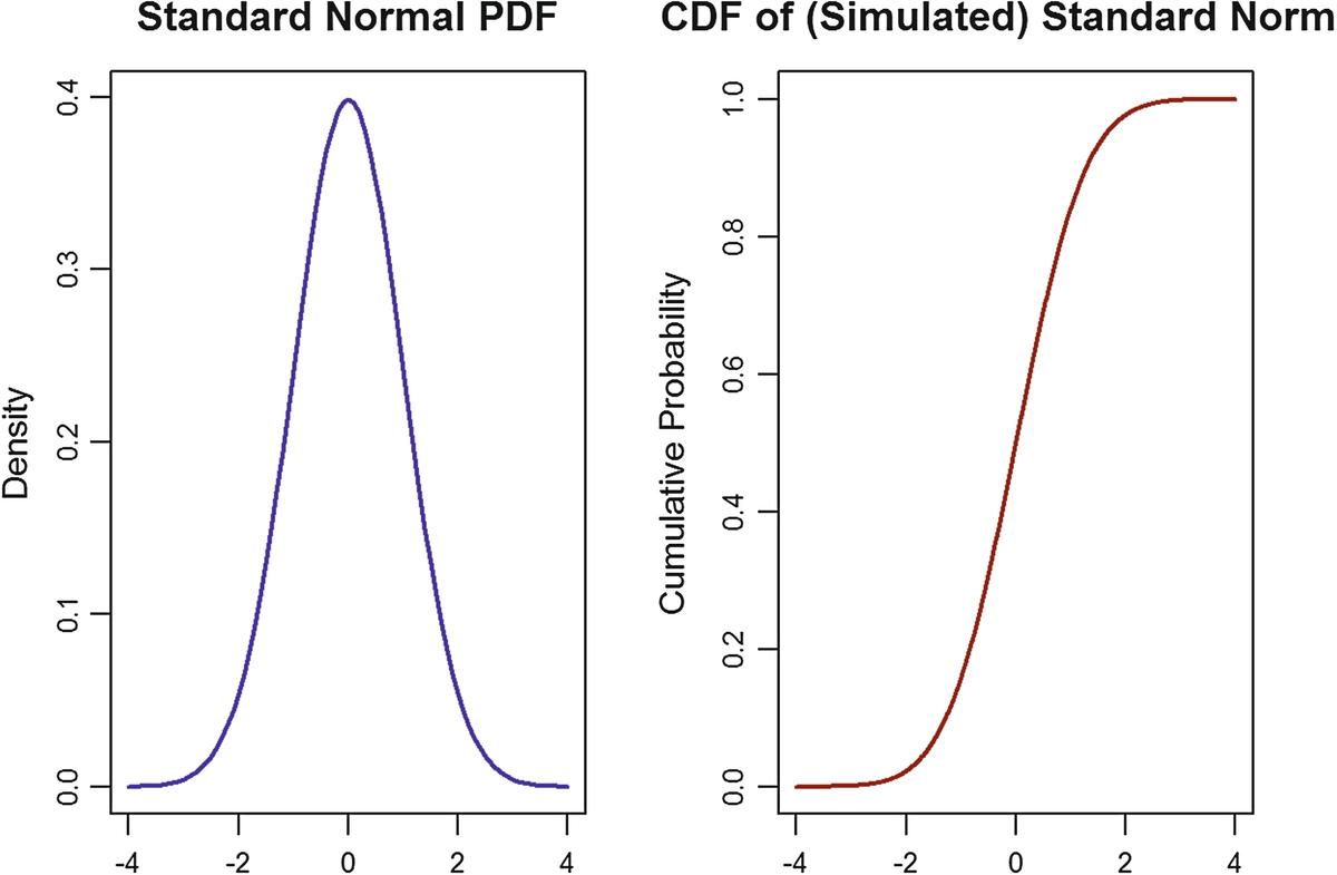 Function Optimization | SpringerLink