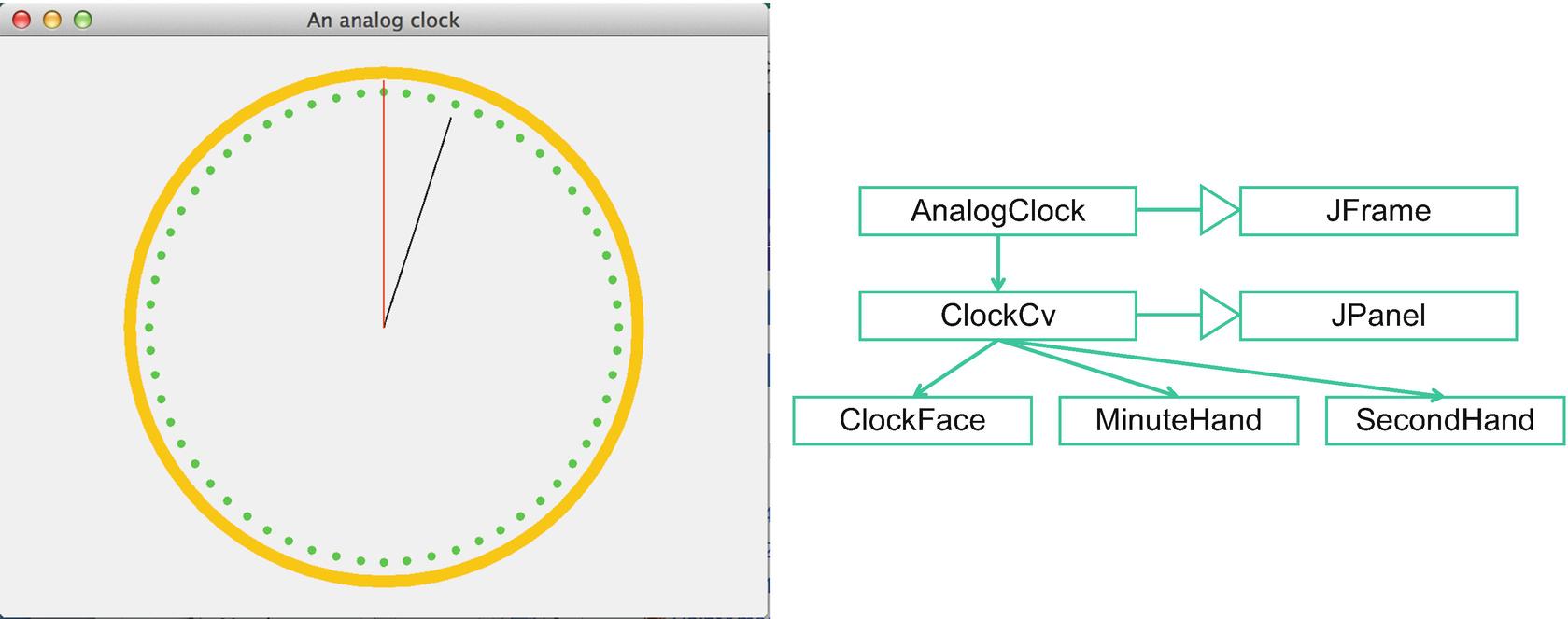 Animation Programming: A Digital Clock and an Analog Clock