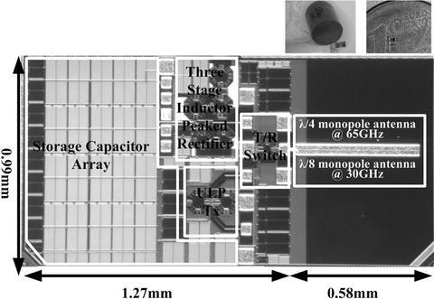 mm-Wave Monolithic Integrated Sensor Nodes | SpringerLink