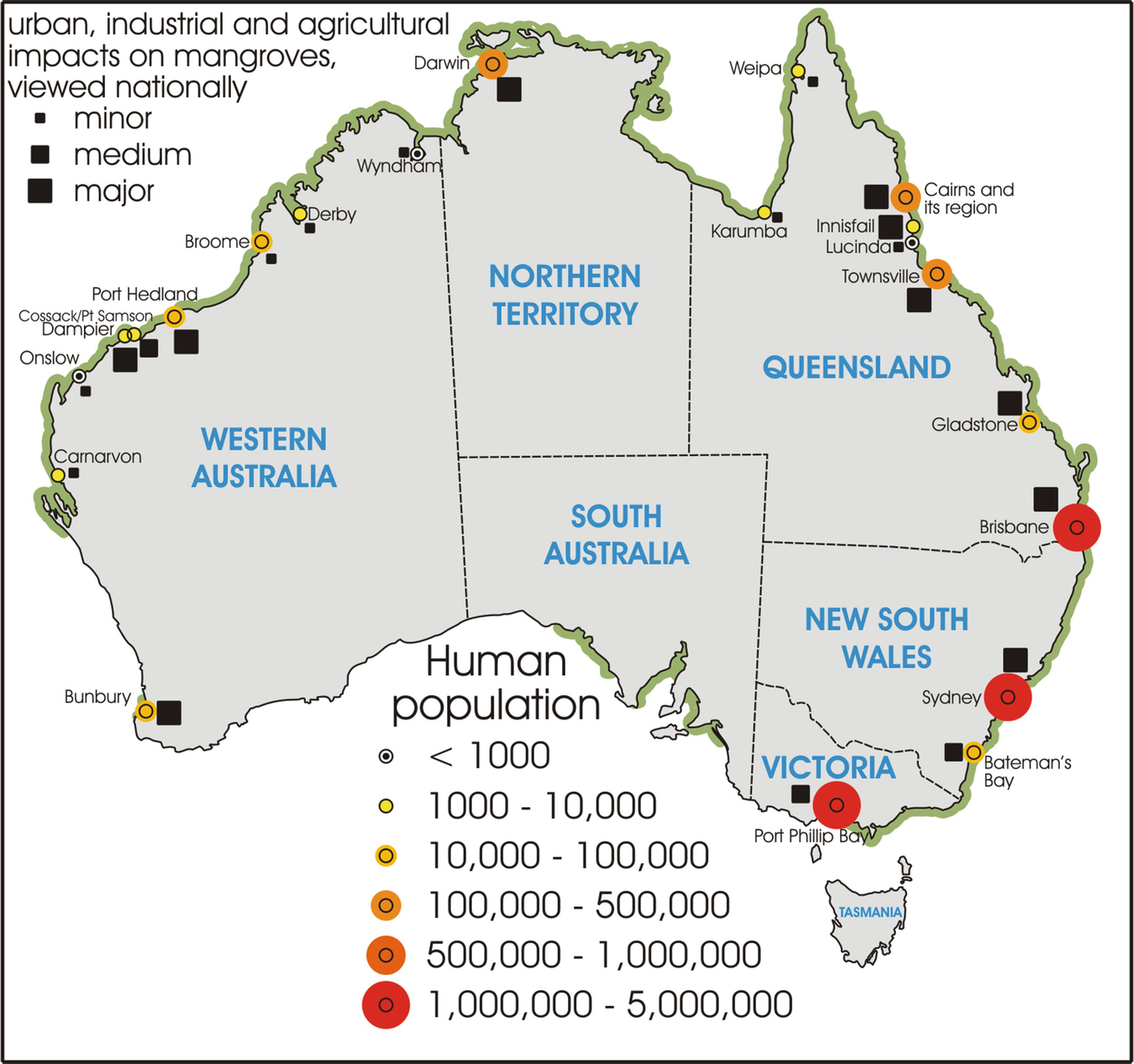 Australian Mangroves: Anthropogenic Impacts by Industry