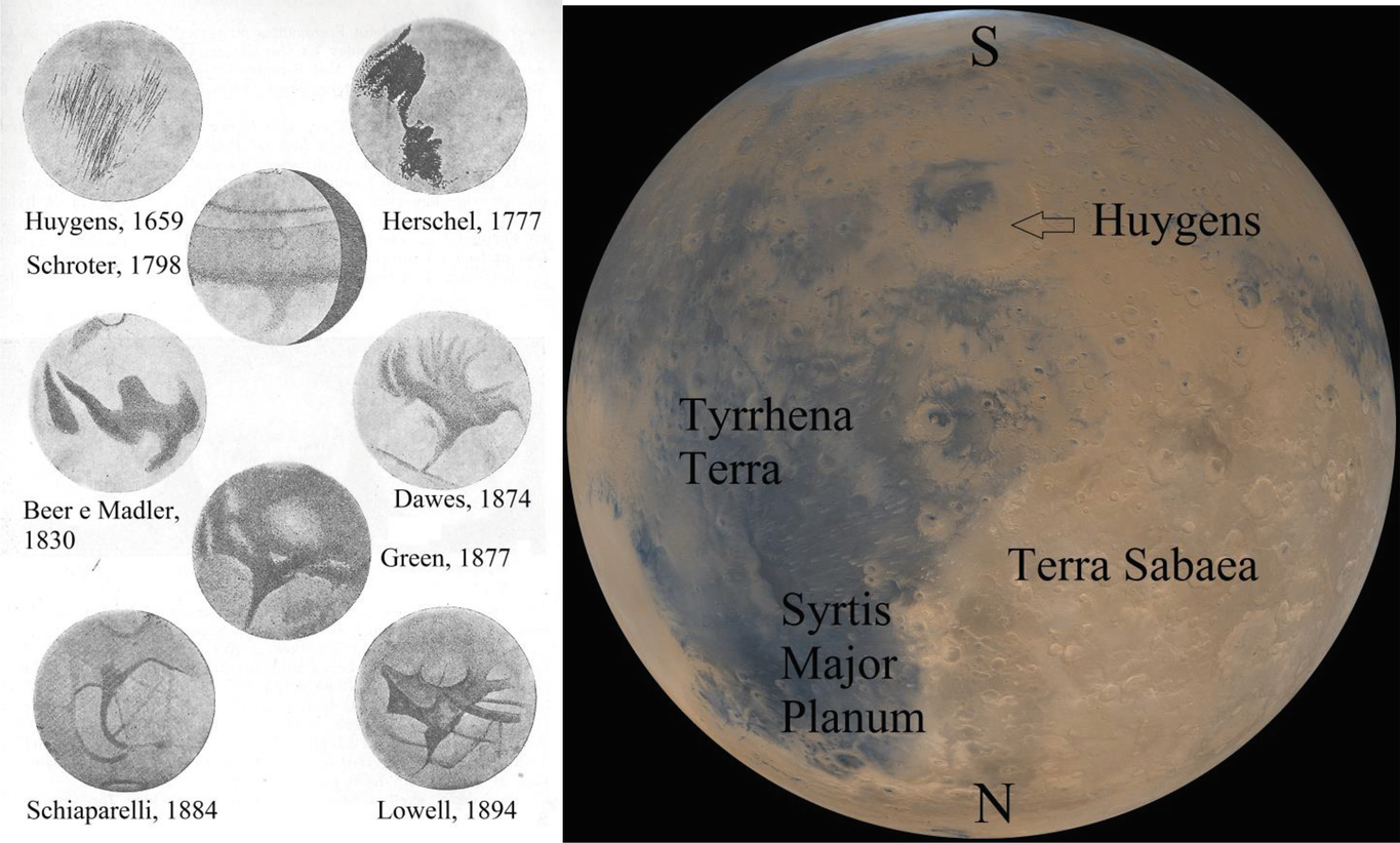 Mars Through the Millennia | SpringerLink