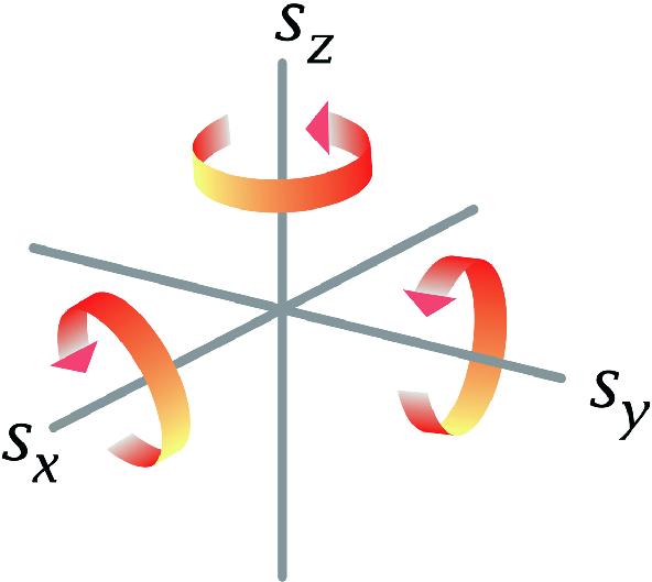 Quaternions and Gibbs Vectors   SpringerLink