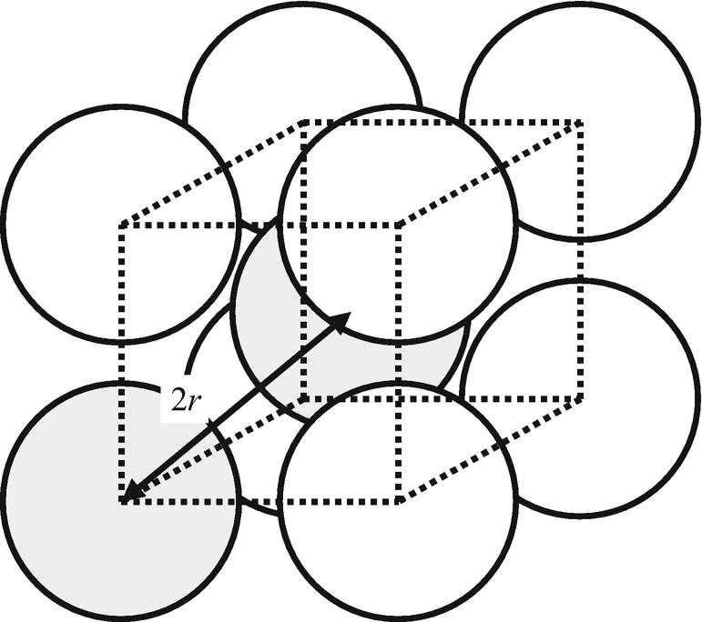 Crystalline Properties Of Solids