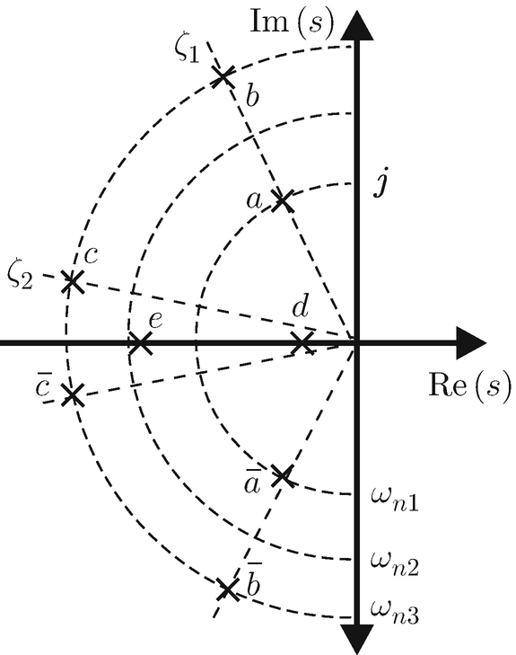 ordinary linear differential equations springerlink Genie Z30 20N Lift open image in new window