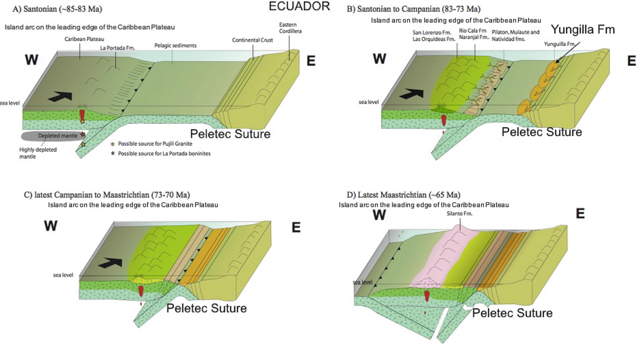 Cretaceous Stratigraphy And Paleo Facies Maps Of