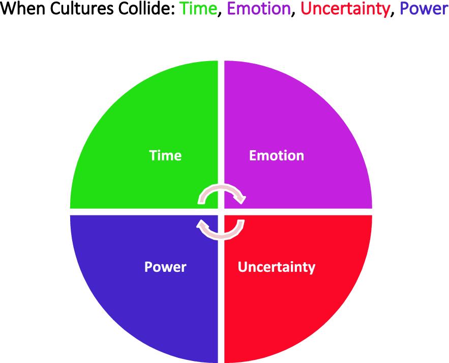 Coaching Conversations   SpringerLink