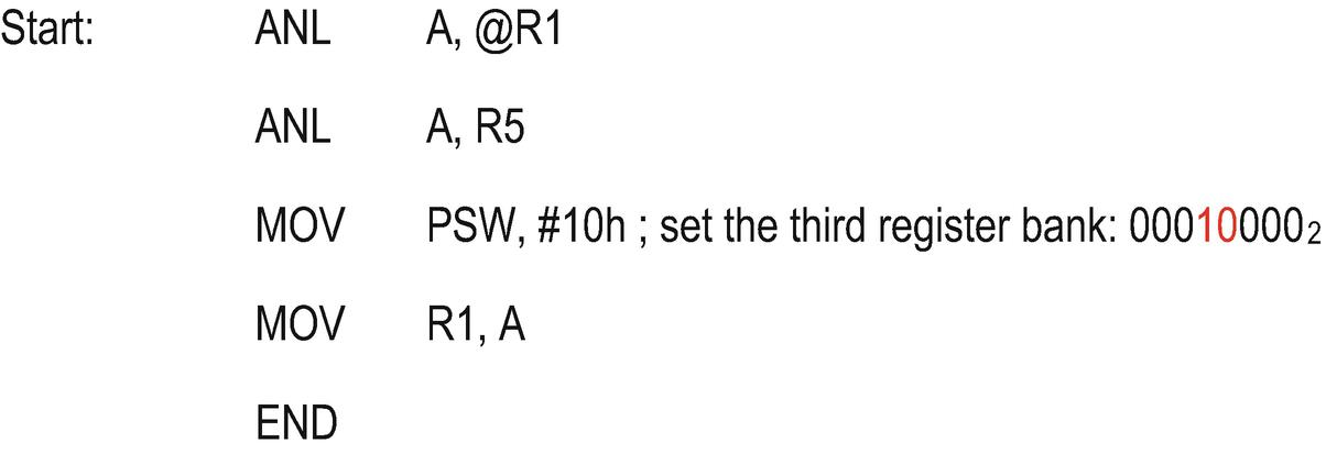 8051 Microcontroller Instruction Set Of The 8051 Core Springerlink