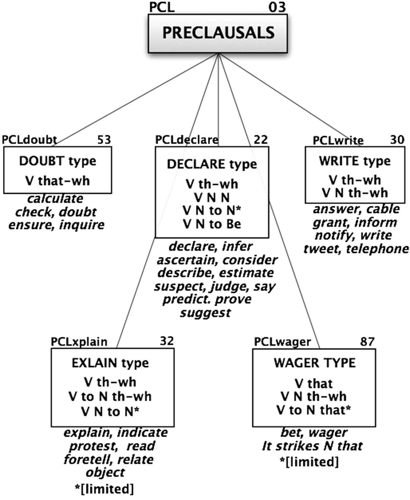 The SAL Representation Language | SpringerLink