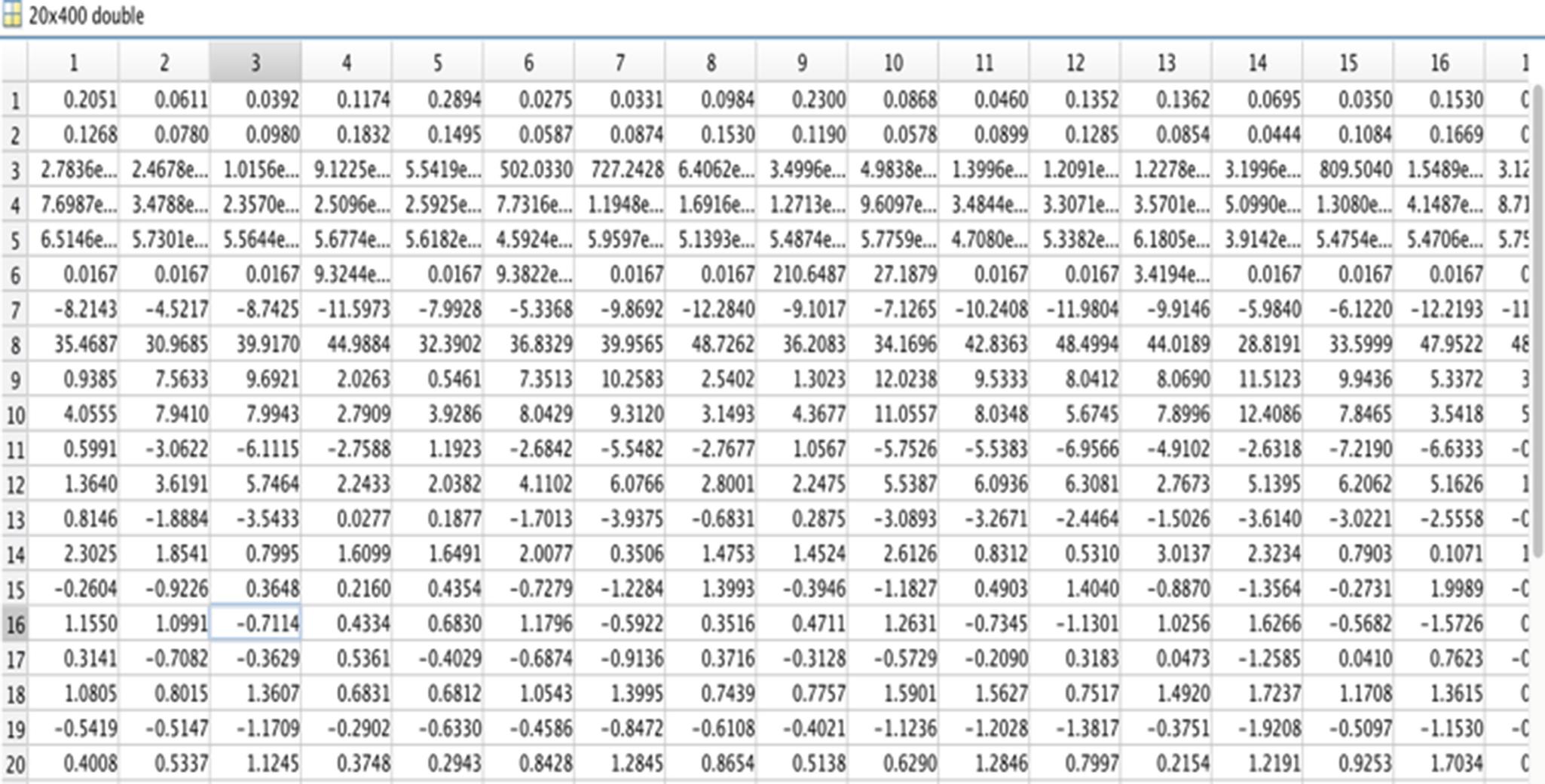 Music Genre Classification Using Data Mining and Machine