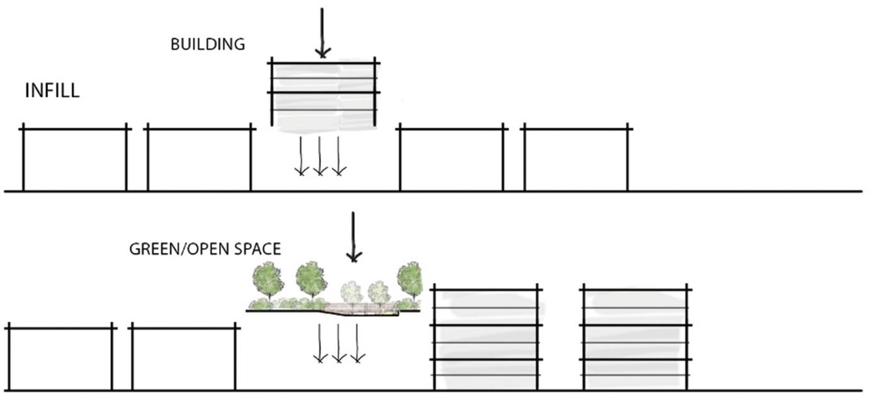 Reusing Lost Urban Space Springerlink