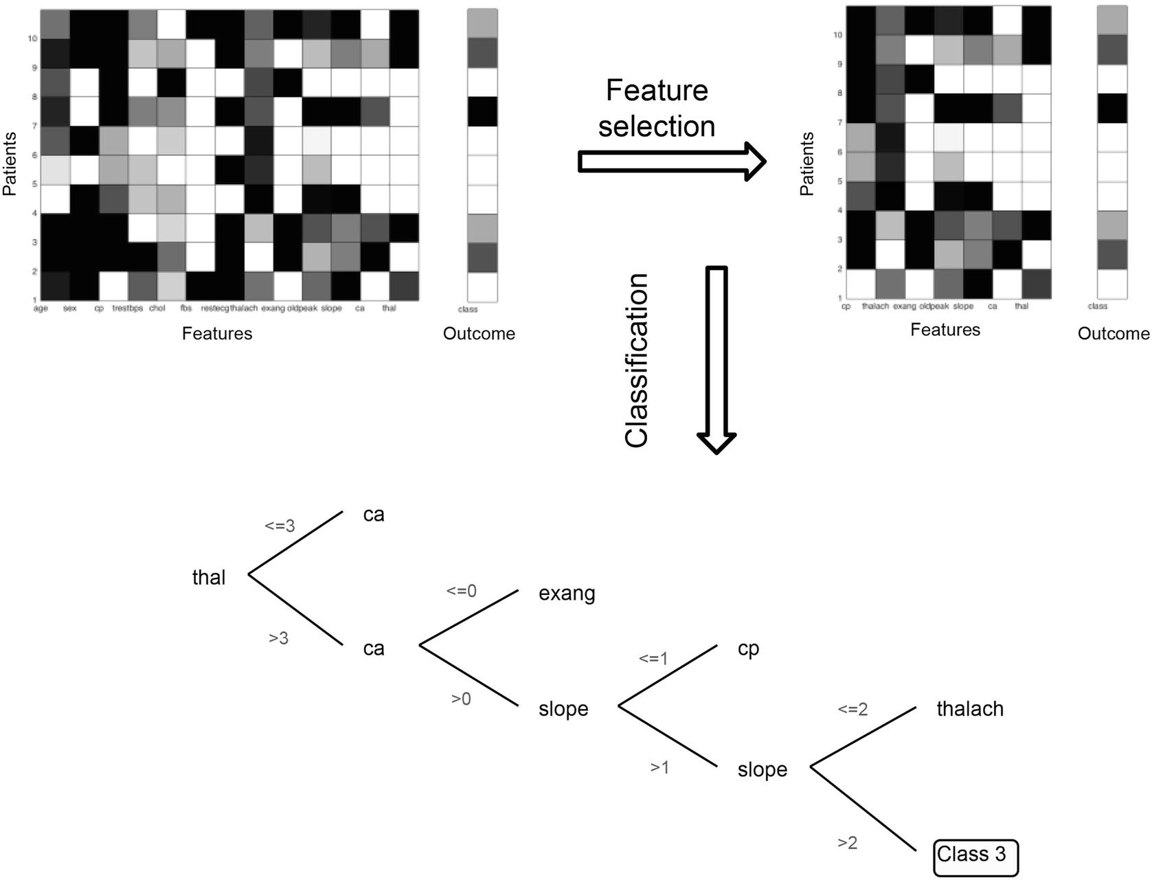 Big-Data Analysis, Cluster Analysis, and Machine-Learning ...
