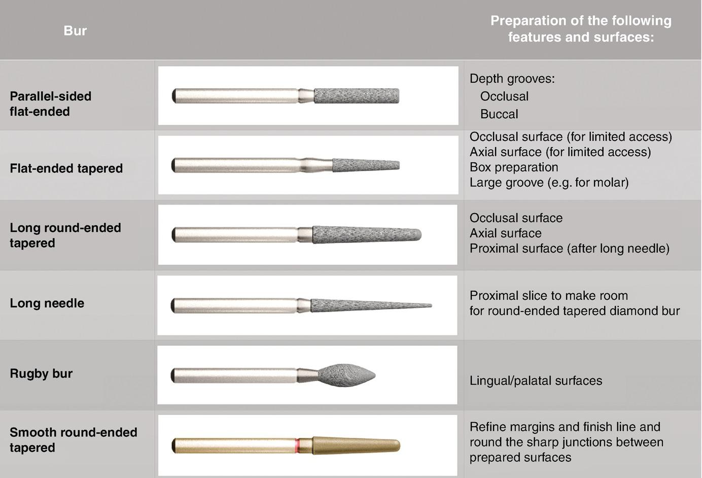 "New Premium 19/"" Cutting Stick for Challenge 193 H Advance Diamond"