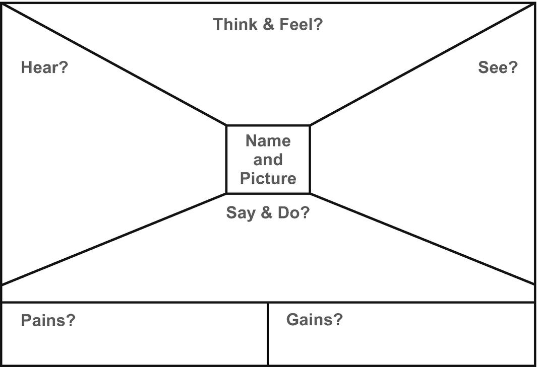 Redefine the Problem: The Design Thinking Path   SpringerLink