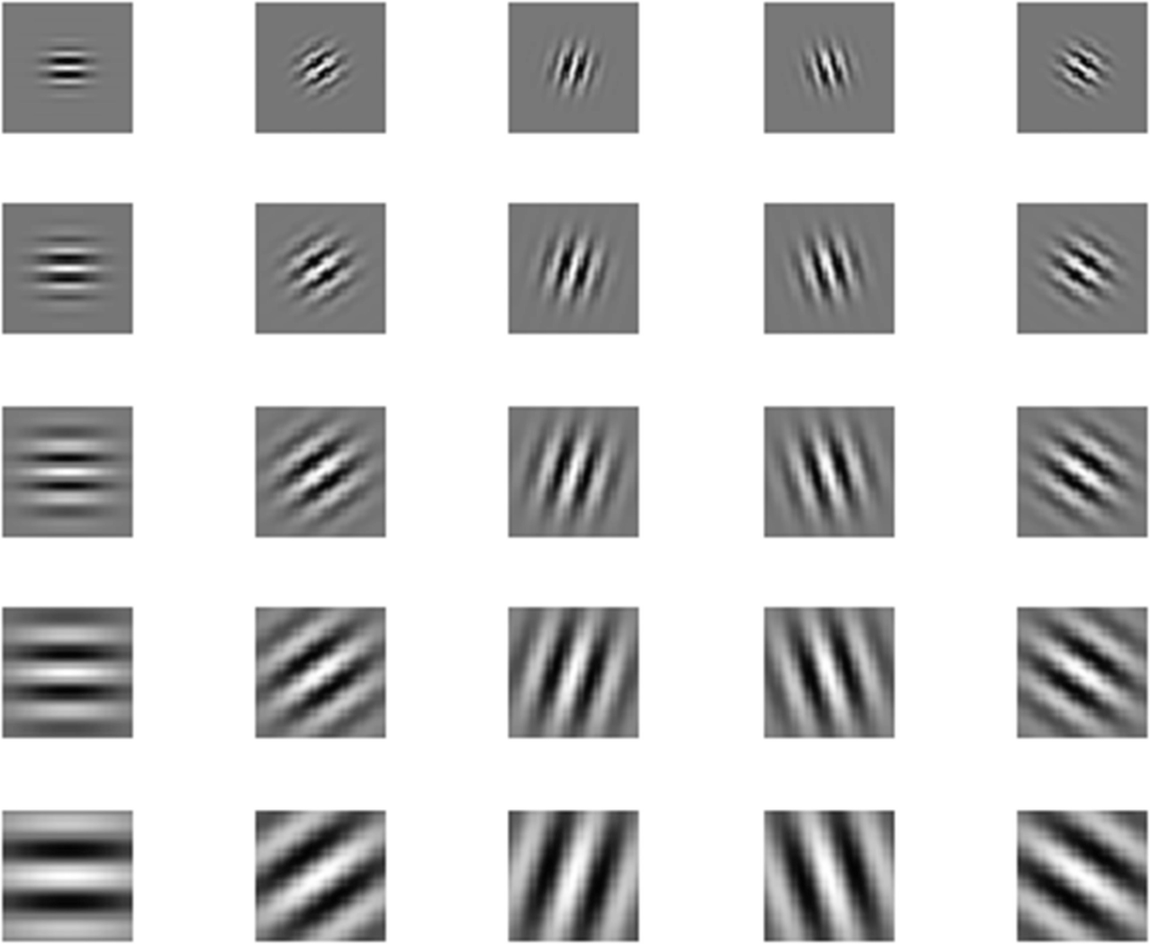 Proposed Multi-label Image Classification Method Based on Gabor