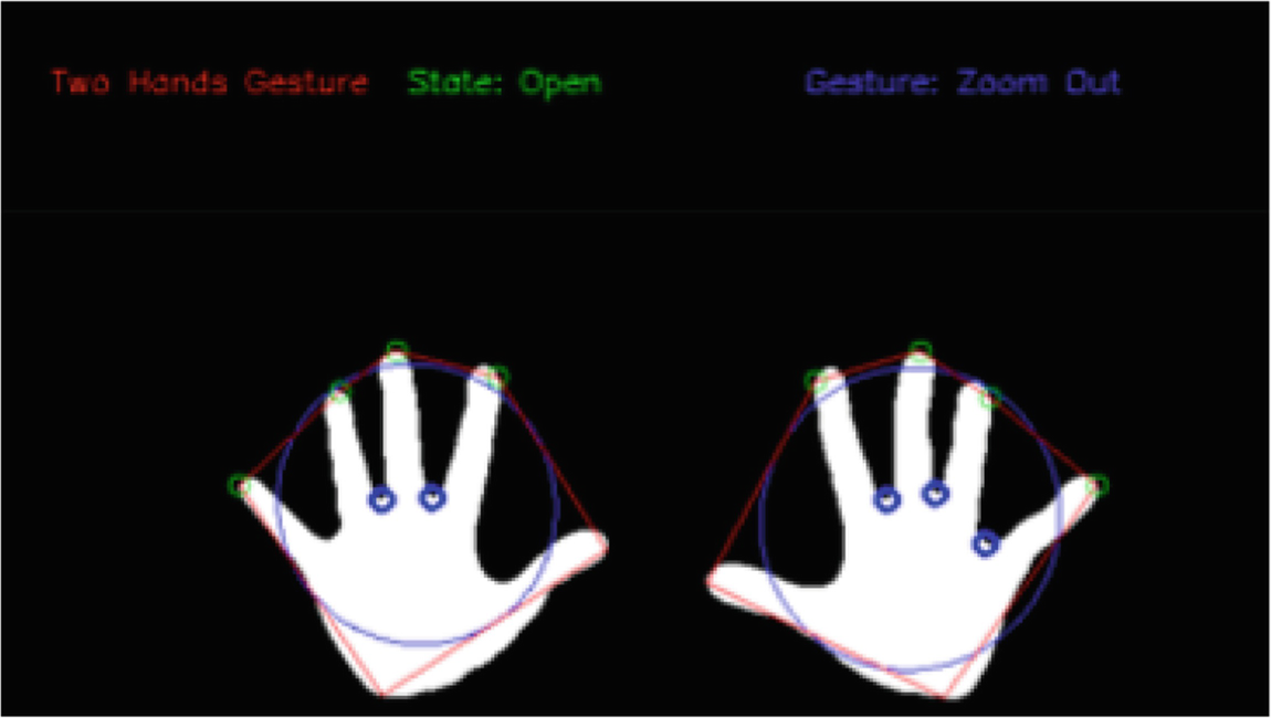 Vision-Based Approach for Real-Time Hand Detection and Gesture