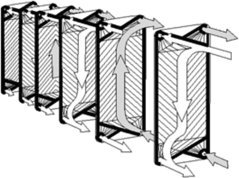 Aseptic Processing | SpringerLink
