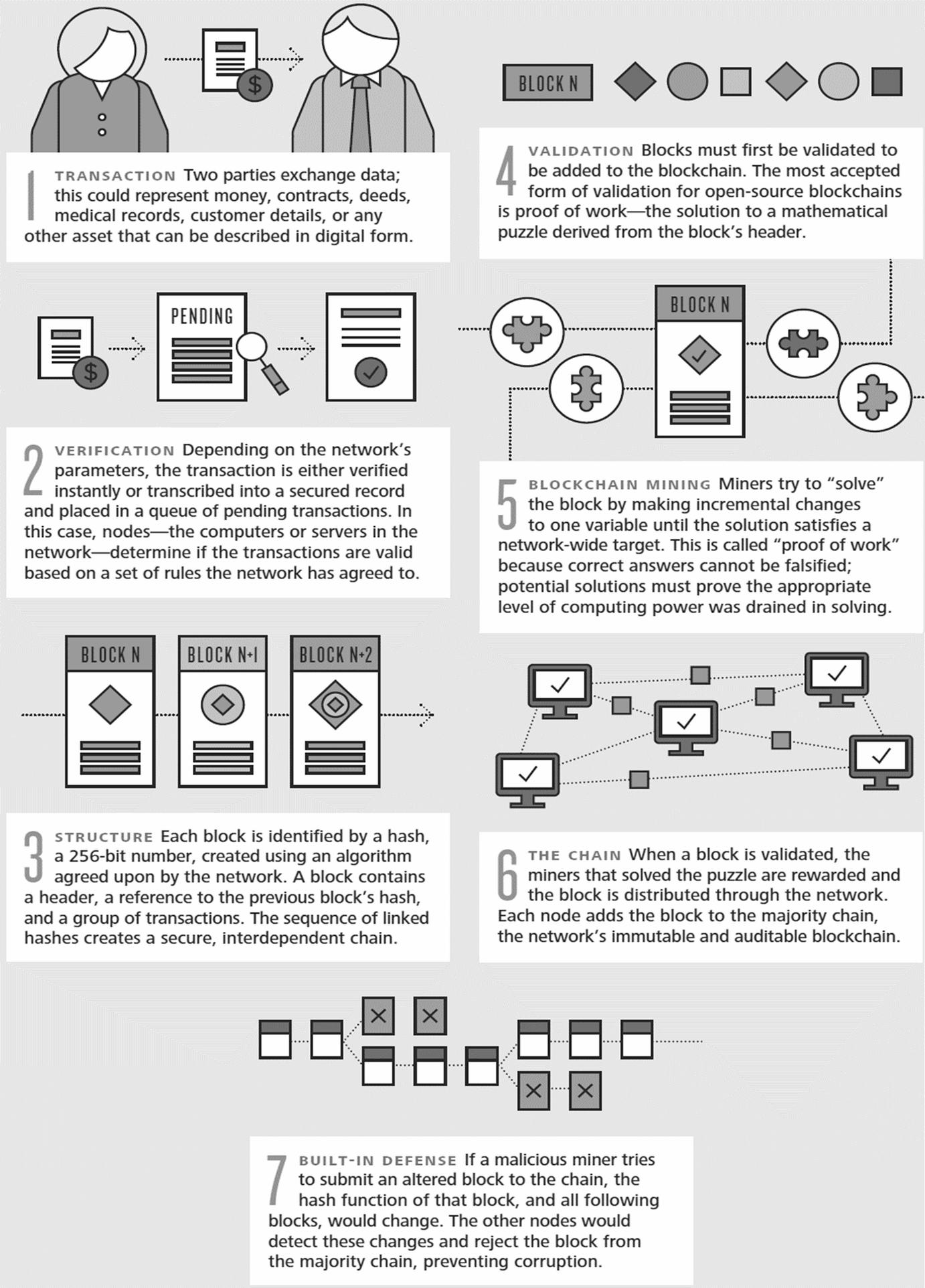 Open Data Infrastructures | SpringerLink