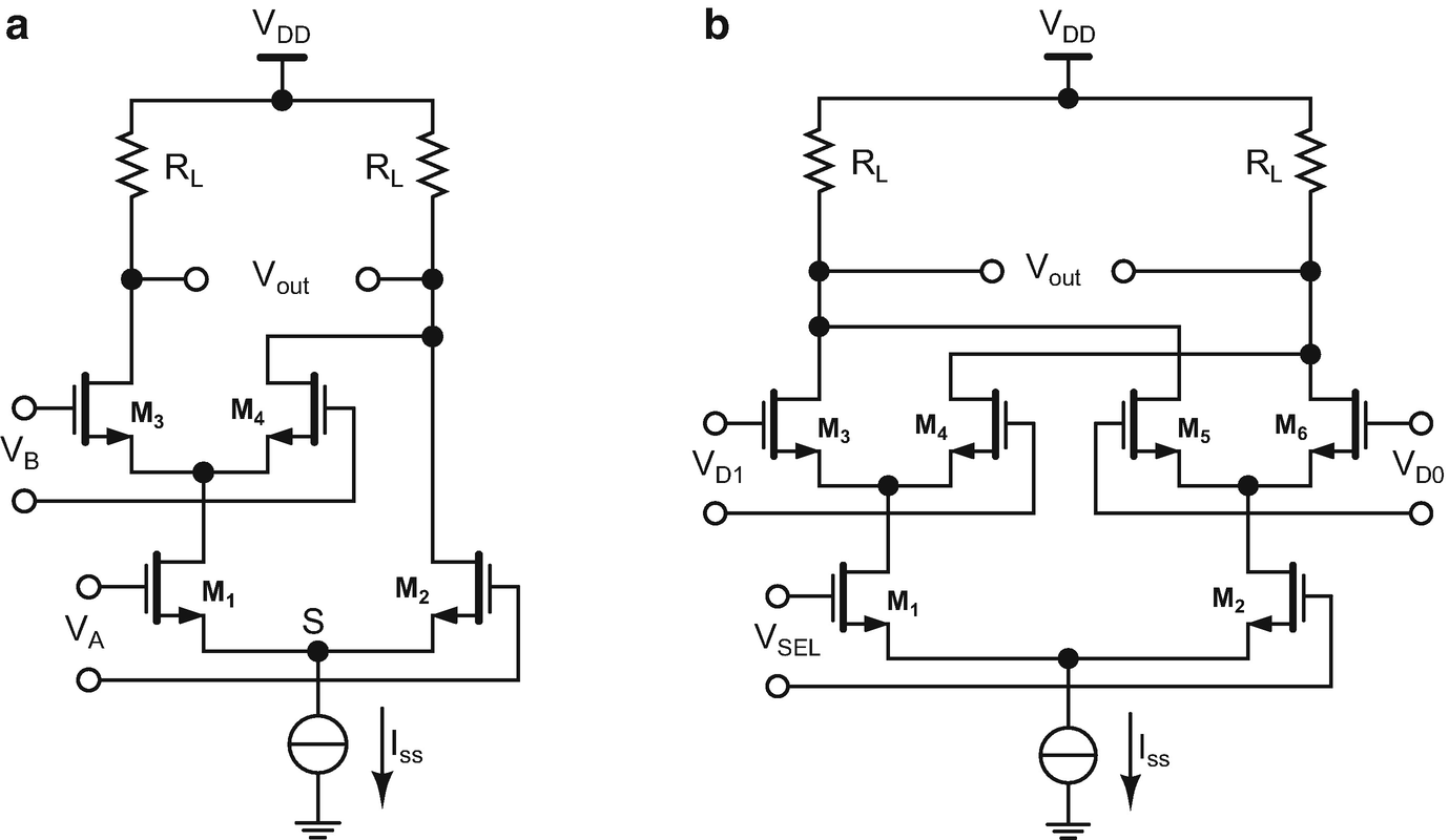 Analysis Of Mos Current Mode Logic Circuits Springerlink Diagrams Gates Photos Circuit On Using Open Image In New Window