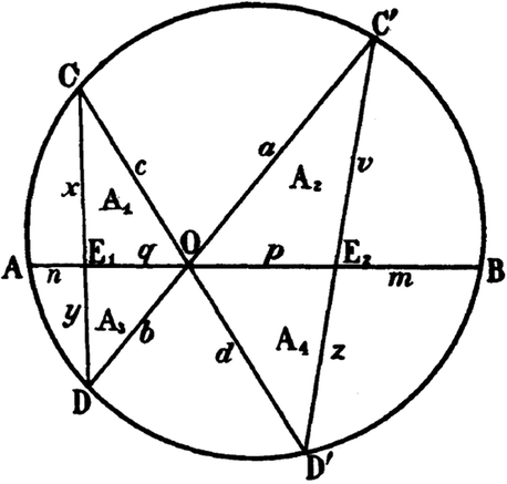 A Typology Of Mathematical Diagrams