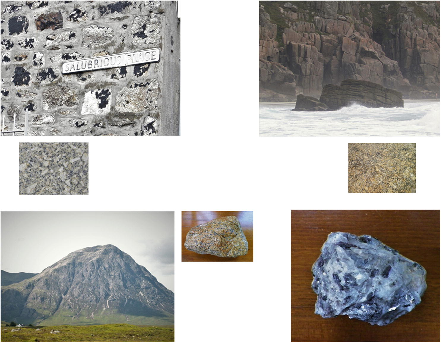 The Formation of Granites & Plate Tectonics | SpringerLink on rock texture concept map, geologic time scale concept map, rock cycle concept map, groundwater concept map, sedimentary rock concept map, geology concept map, gas concept map, vein concept map, types of rocks concept map, quartz concept map, fracture concept map, ion concept map, landform concept map, ionic compound concept map, composition concept map, pangaea concept map, crystal system concept map, magma concept map, pressure concept map, lava concept map,