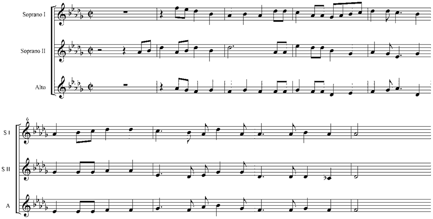 The Transmission of Traditional Music Through Composition in