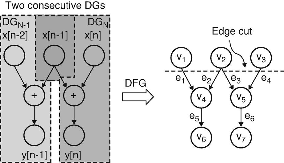 System-on-Chip Architectures for Data Analytics | SpringerLink