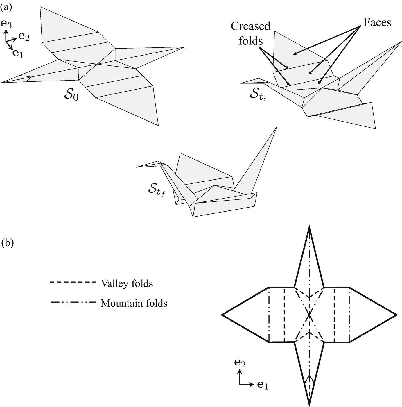Origami Action Models - Page 1 of 2 | Gilad's Origami Page | 1400x1384