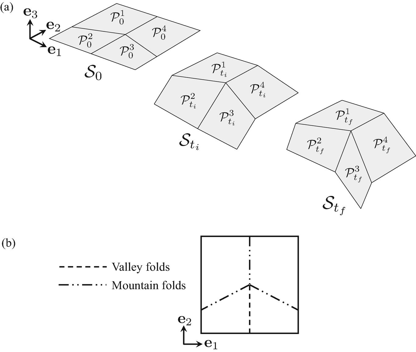 Origami optoelectronics | 1154x1363
