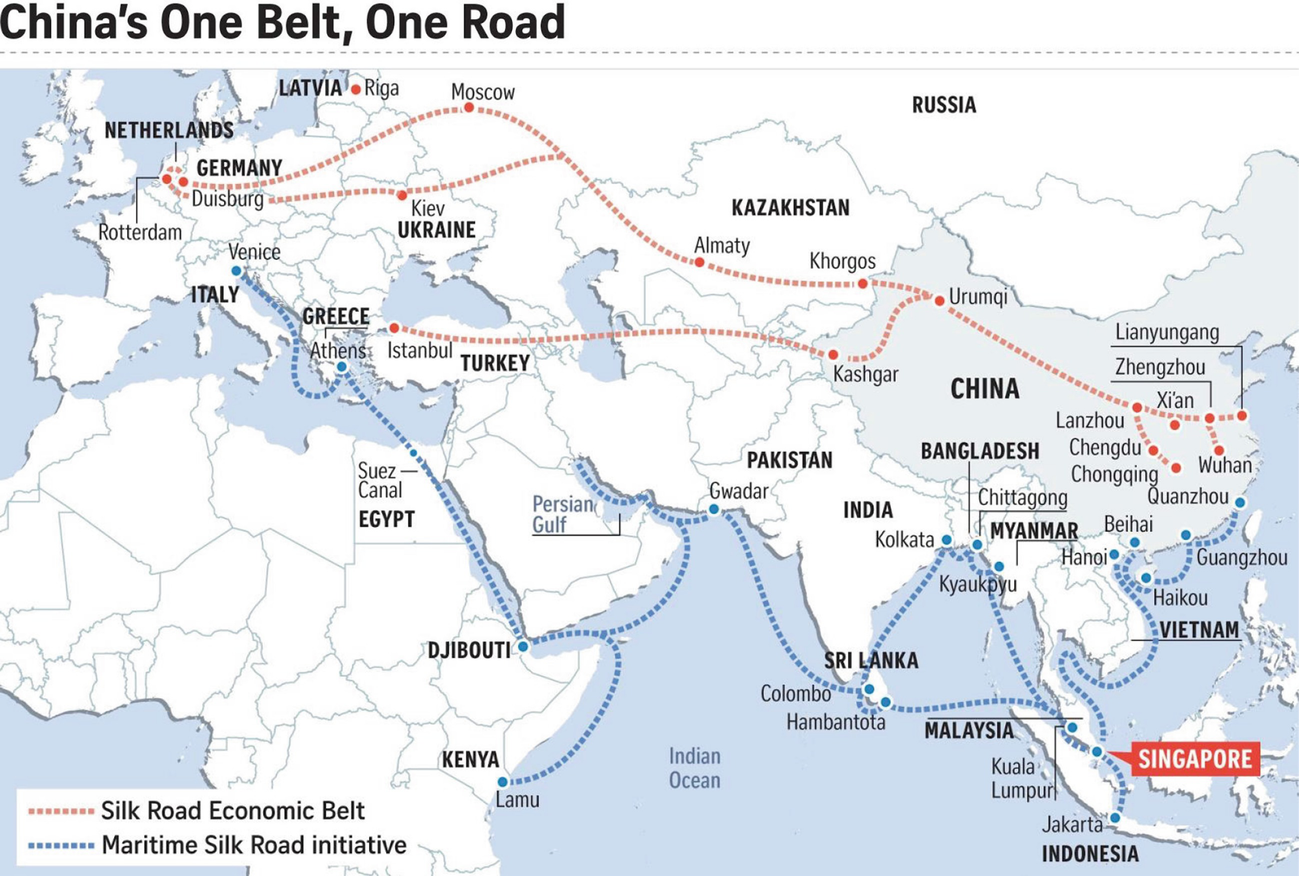 The One Belt One Road Initiative And China S Multilayered Multilateralism Springerlink