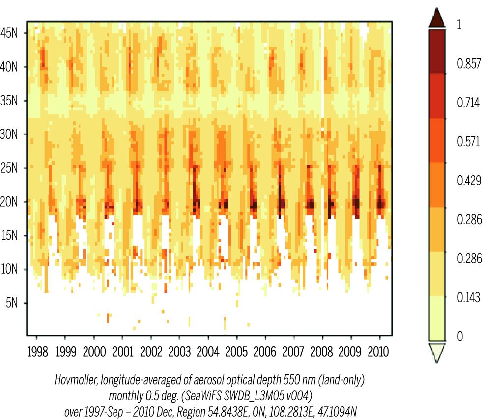 Air Pollution in the Hindu Kush Himalaya   SpringerLink