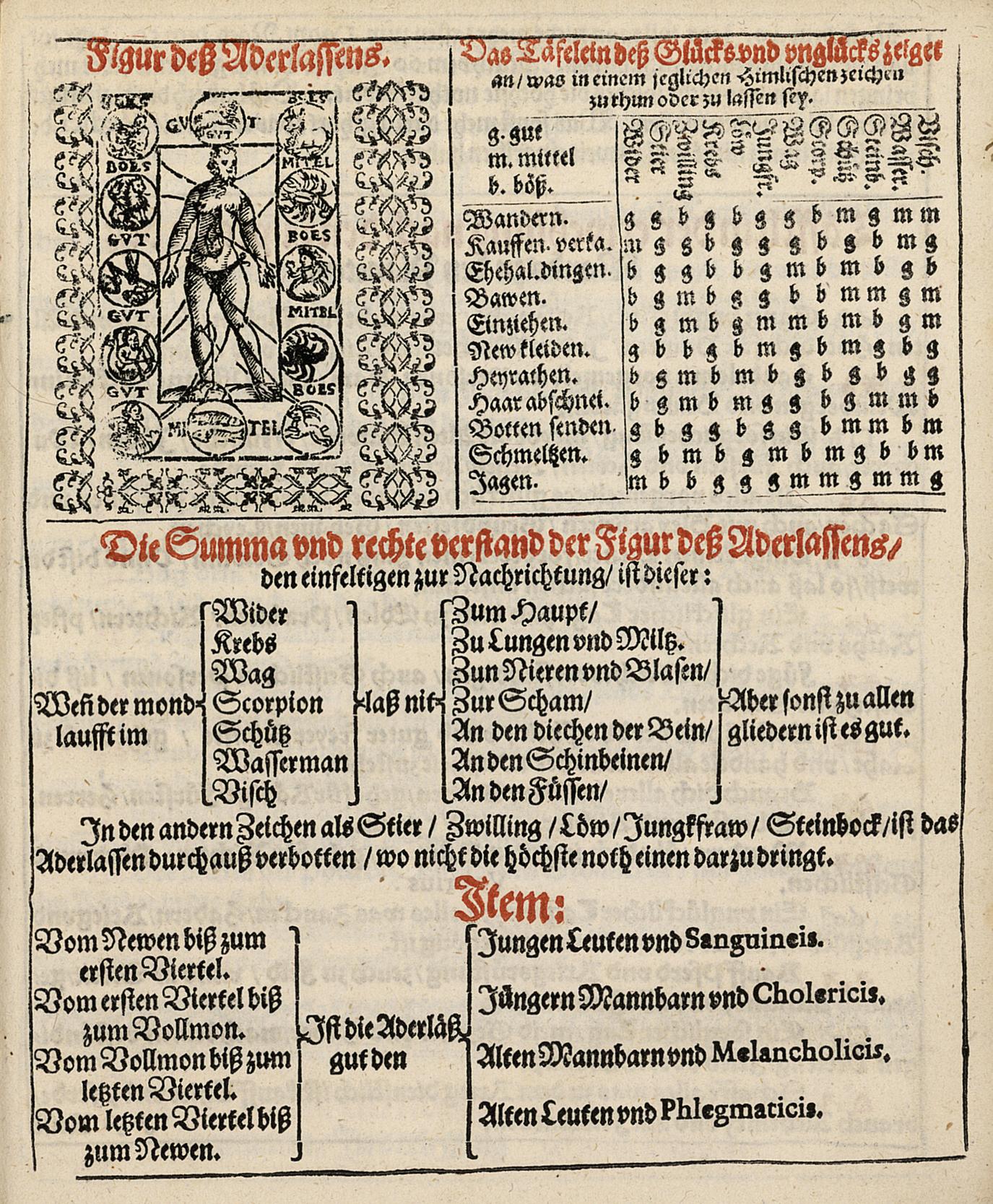 Simon Marius As A Calendar Writer Springerlink