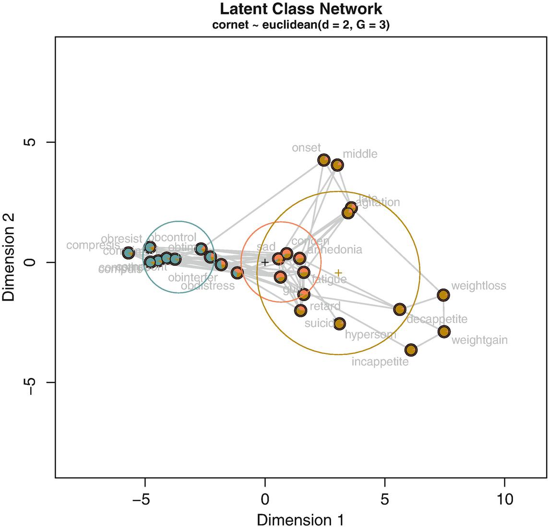Networks | SpringerLink