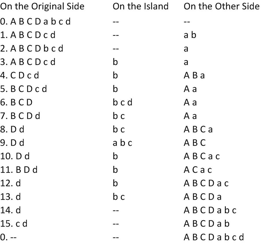 Alphametic Algorithm