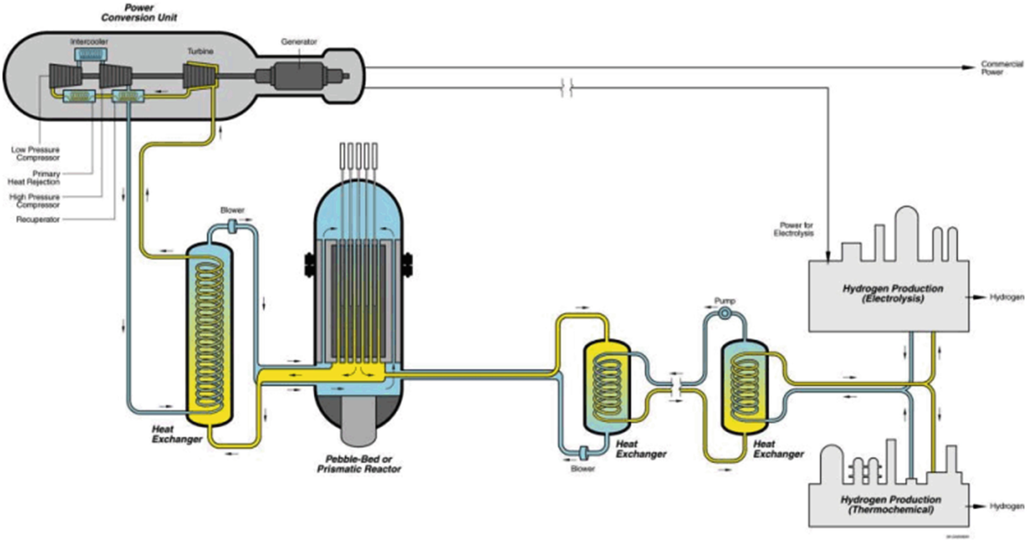 Nuclear Hydrogen Production Plants Springerlink Diagramgif Hydrogenelectrolysisjpg Hydrogenfuelcellstackjpg Open Image In New Window