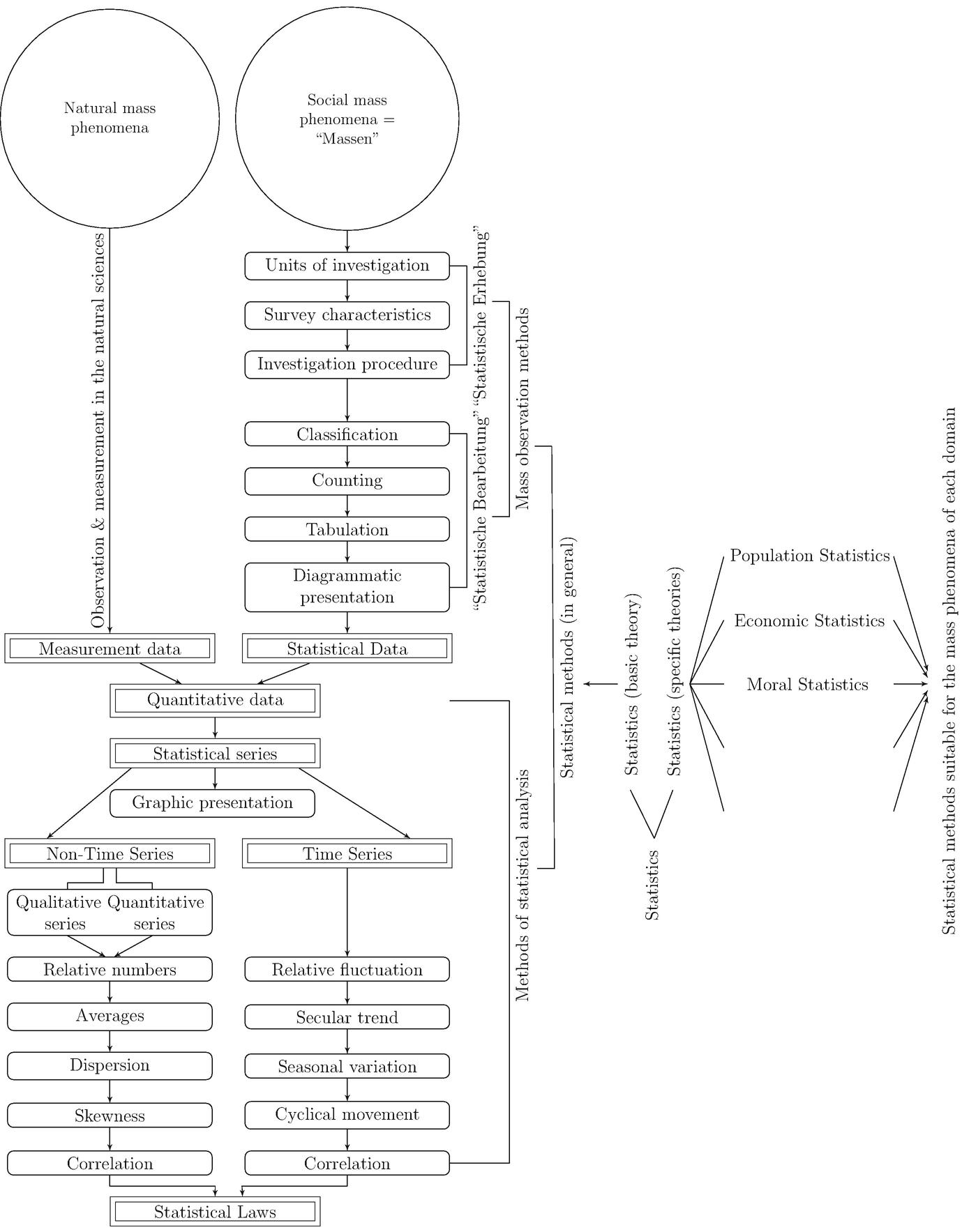 Applied Versus Pure Mathematics   SpringerLink