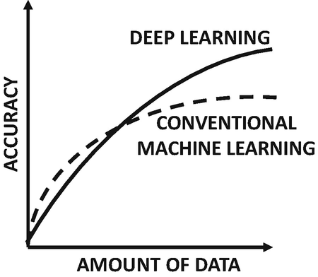 Machine Learning with Shallow Neural Networks | SpringerLink